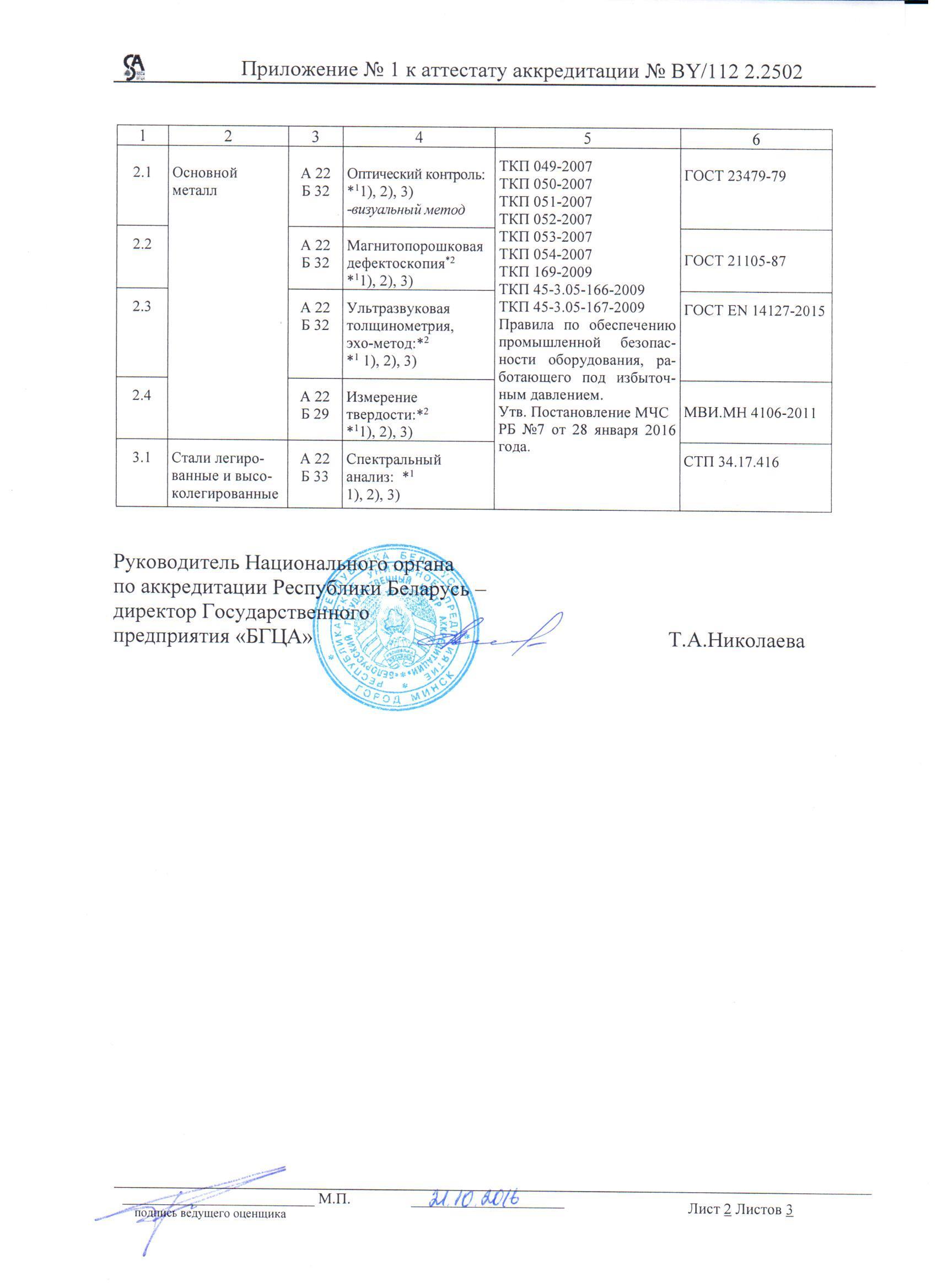 Обл. аккредитации ЛКМиС 02