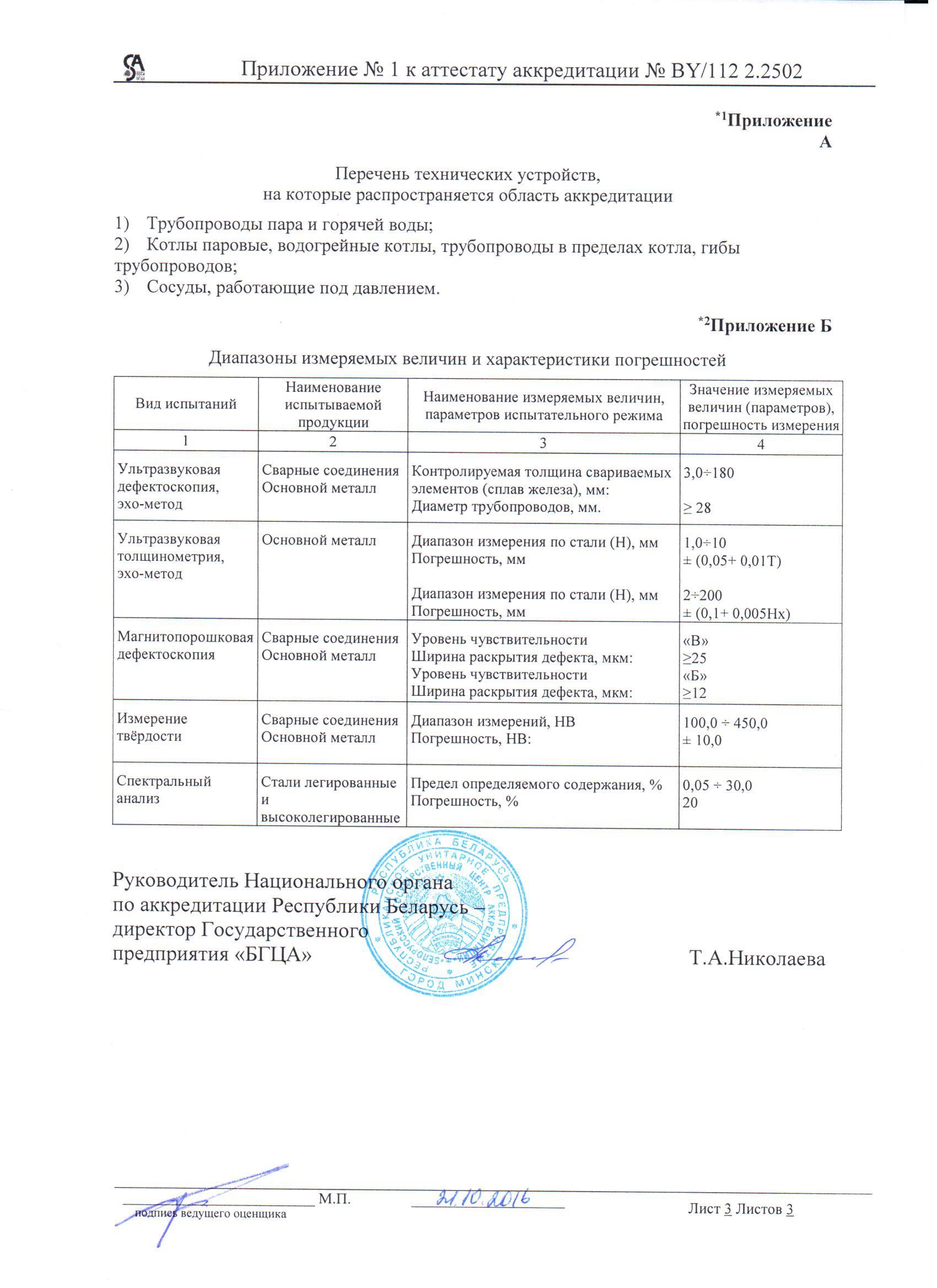 Обл. аккредитации ЛКМиС 03
