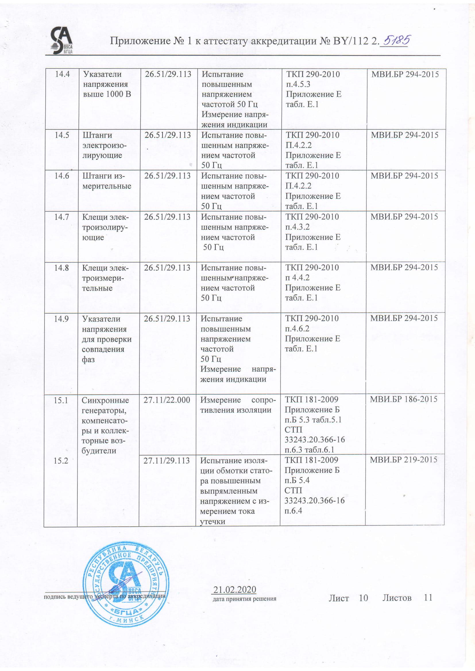 Область аккредитации ЭТЛ-10