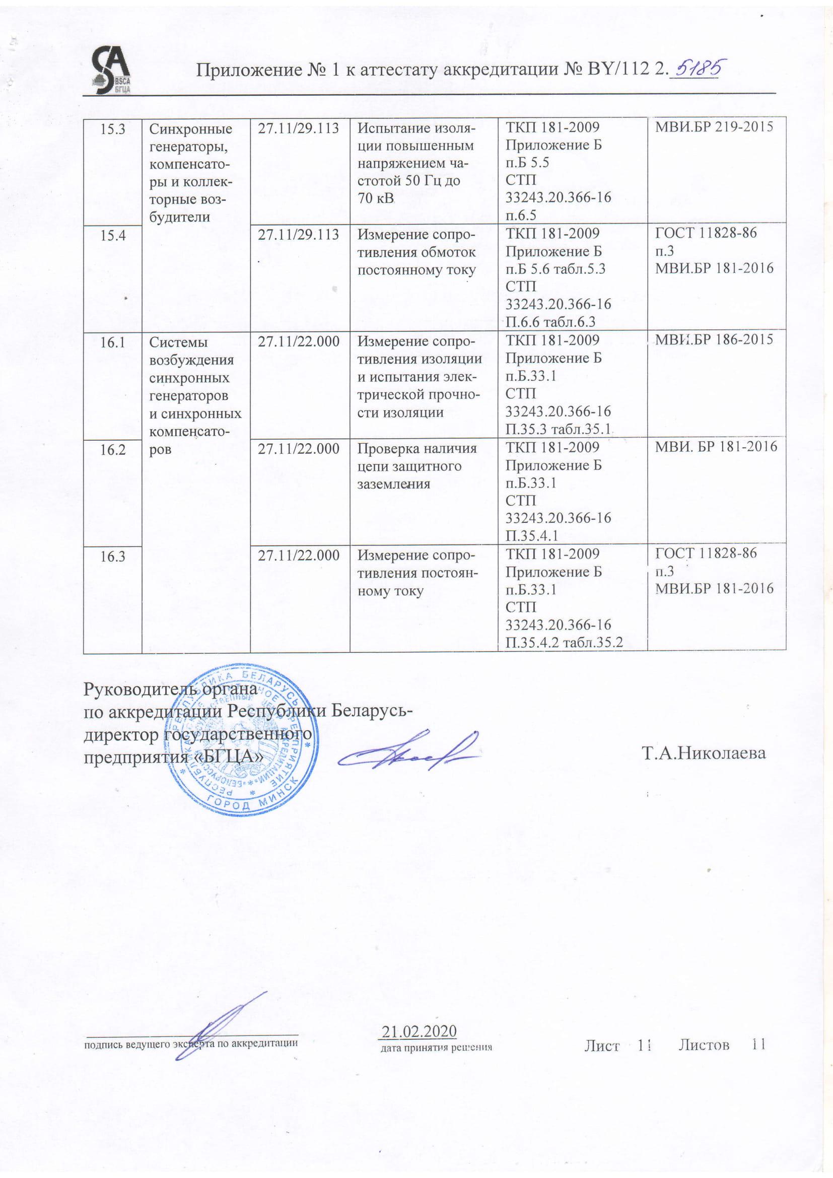 Область аккредитации ЭТЛ-11